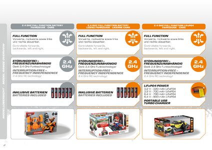 Catalogue Carrera Toys RC 2020 page 2