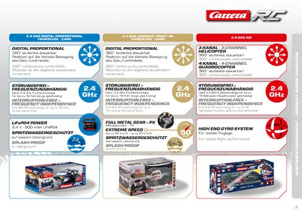 Catalogue Carrera Toys RC 2020 page 3