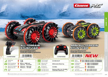 Catalogue Carrera Toys RC 2020 page 29