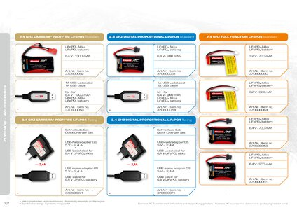 Catalogue Carrera Toys RC 2020 page 72
