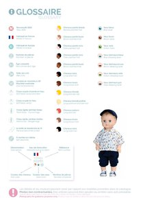 Catalogue Petitcollin France Collection 2020 page 6